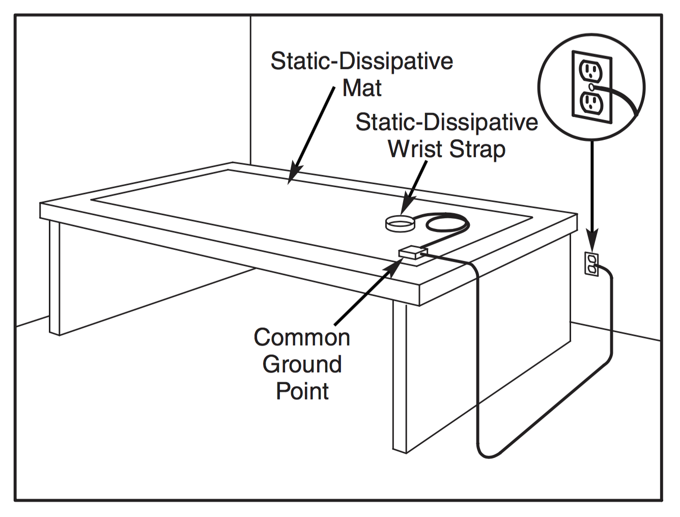 Electrostatic Discharge Precautions Dialogic Voice Cards Esd Wiring Diagram Find Latest Part Are Also An Integral Of The Staticsafe Workstation As With Wrist Strap It Is Necessary For Work Surface To Be Clean And Properly Grounded