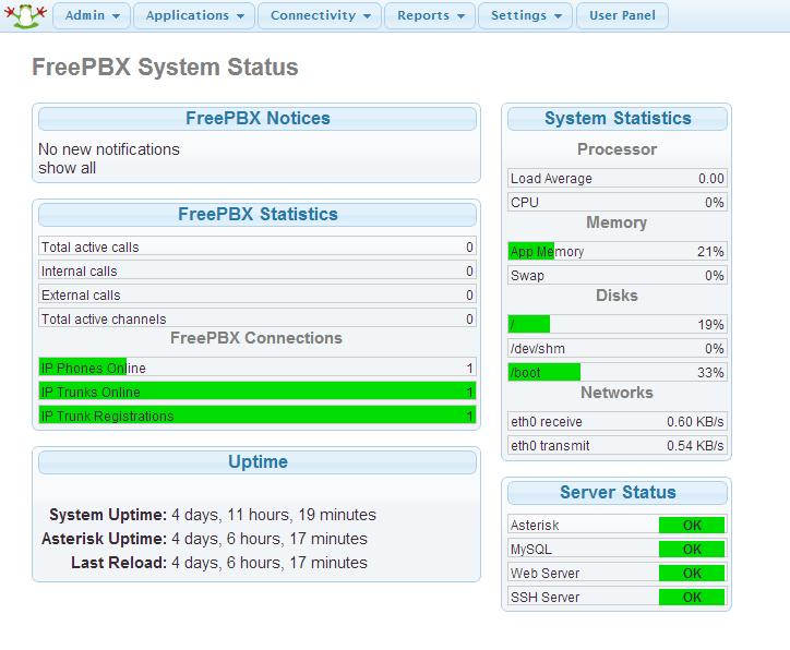 Datasoft Networks - FreePBX