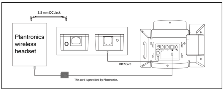 ehs setup phones documentation
