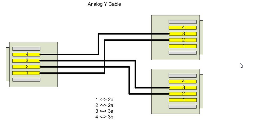 Cable Pinouts - Telephony Cards - Documentation