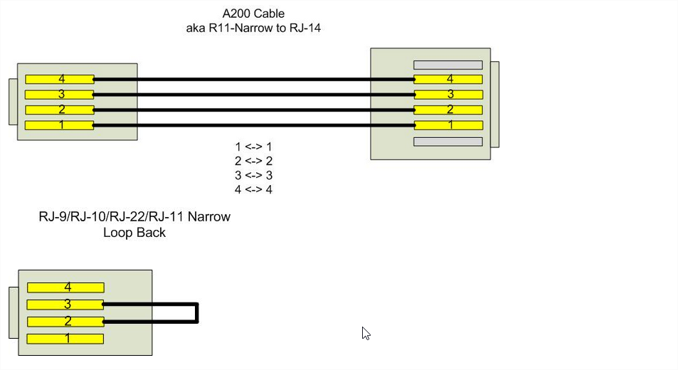 cable pinouts - telephony cards - documentation rj11 2 wire pinout