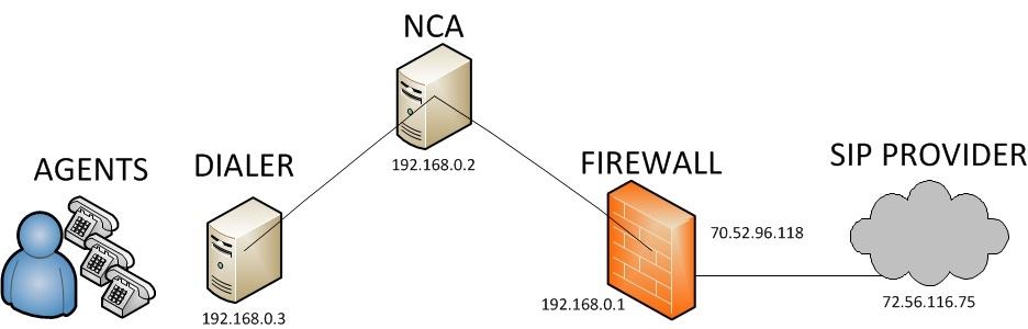 diagram 1: unsupported firewall scenario