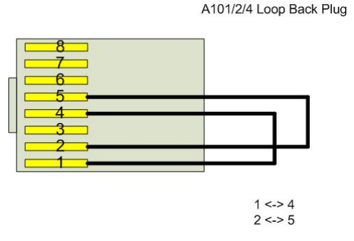 pin-outs for t1/e1/j1 the loopback cable: